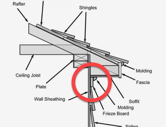 frieze board